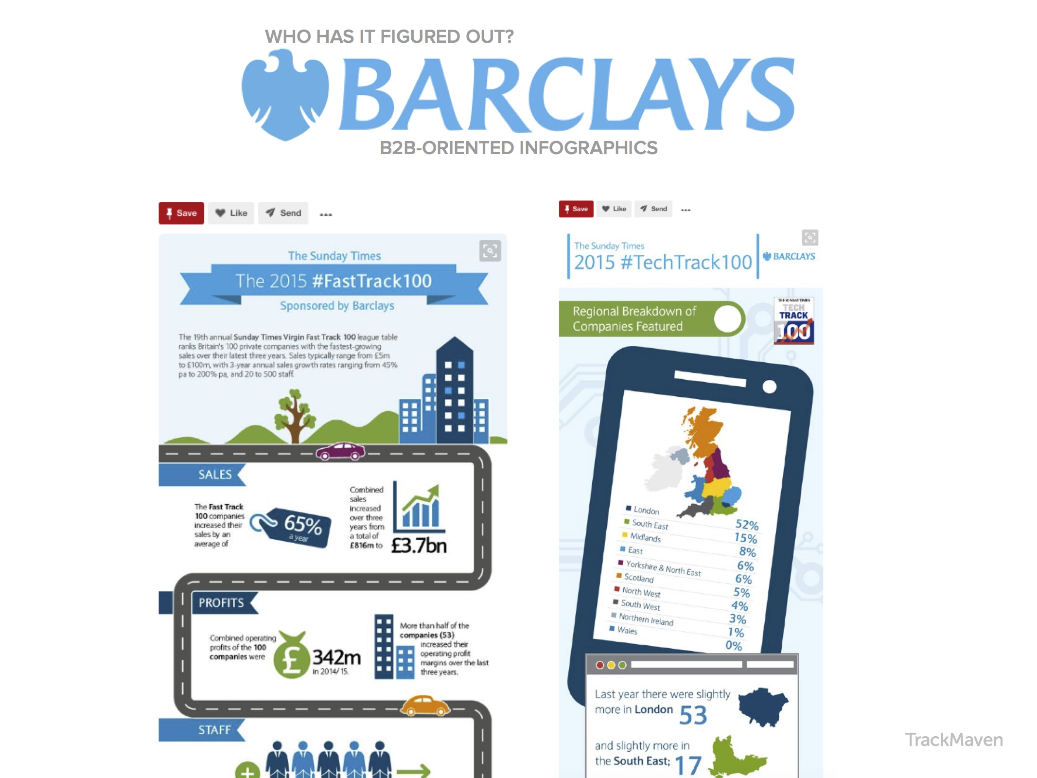 Source: https://www.pinterest.com/barclayswealth/infographics/