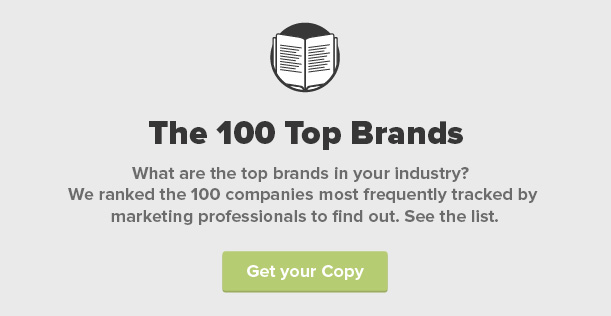 best brands according to marketers