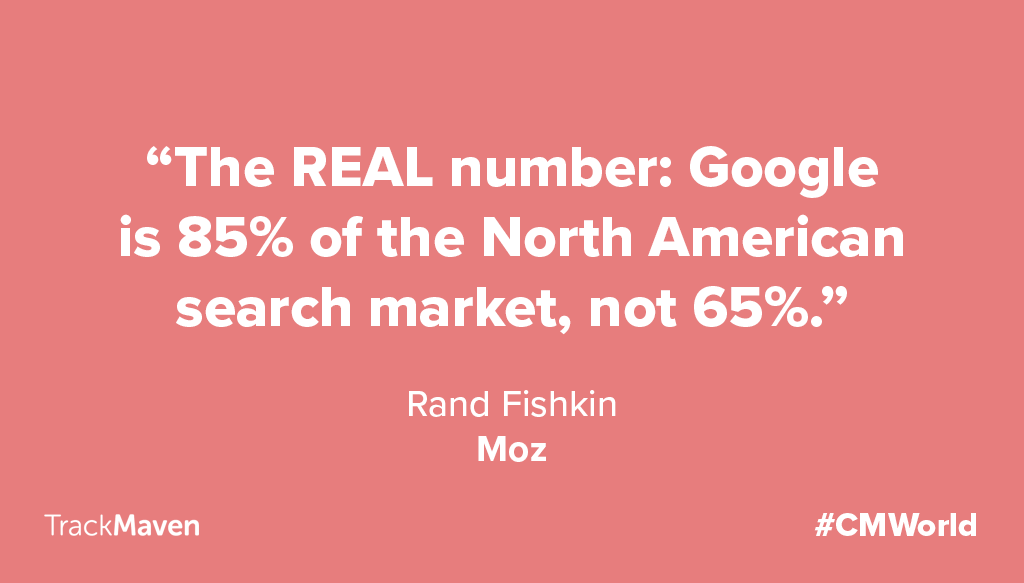content marketing quotes rand fishkin